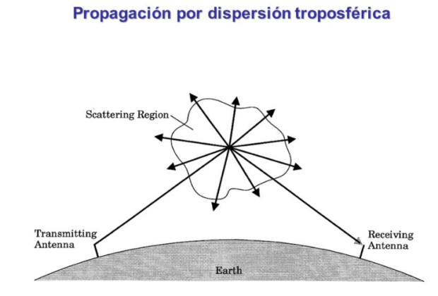 DISPERSION METEOROS RPLR